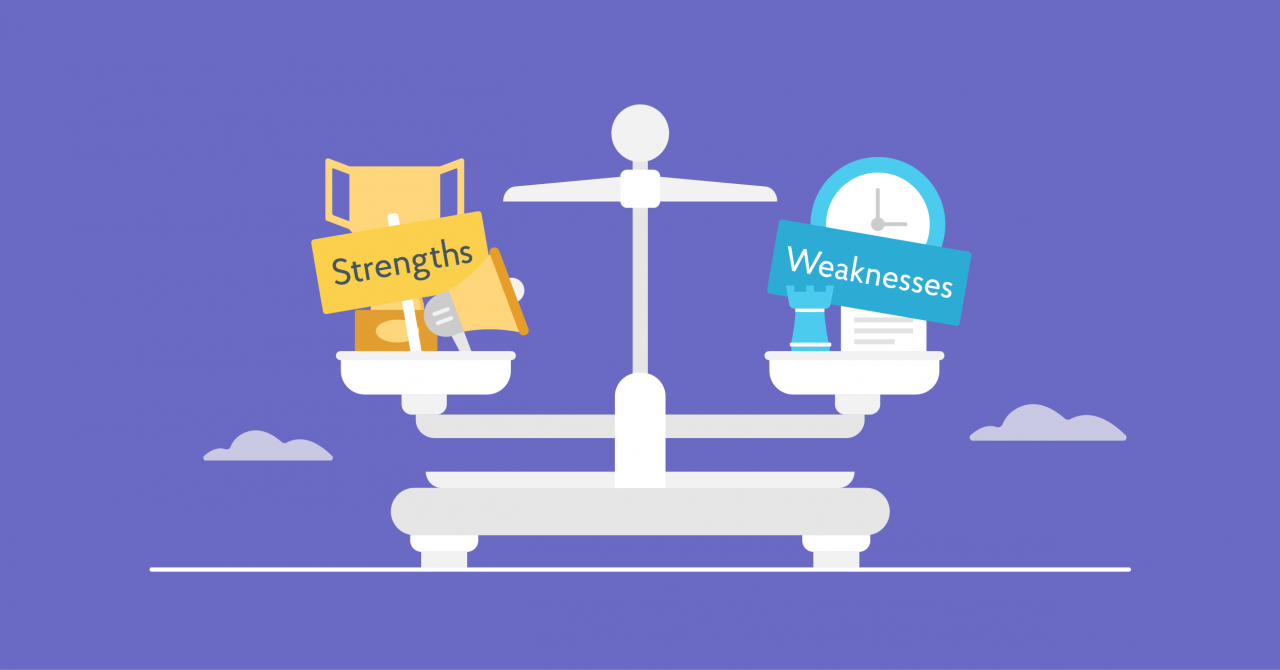 22+ Strengths and Weaknesses for Job Interviews [2021 Best Answers]